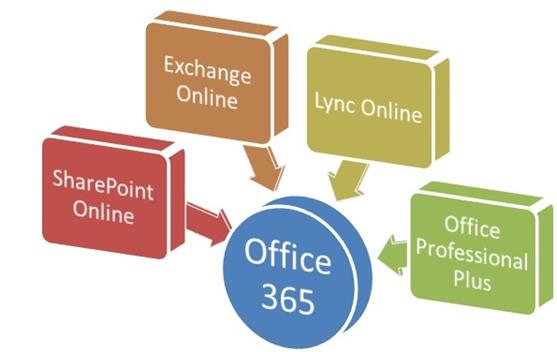 products office en us office 365 home